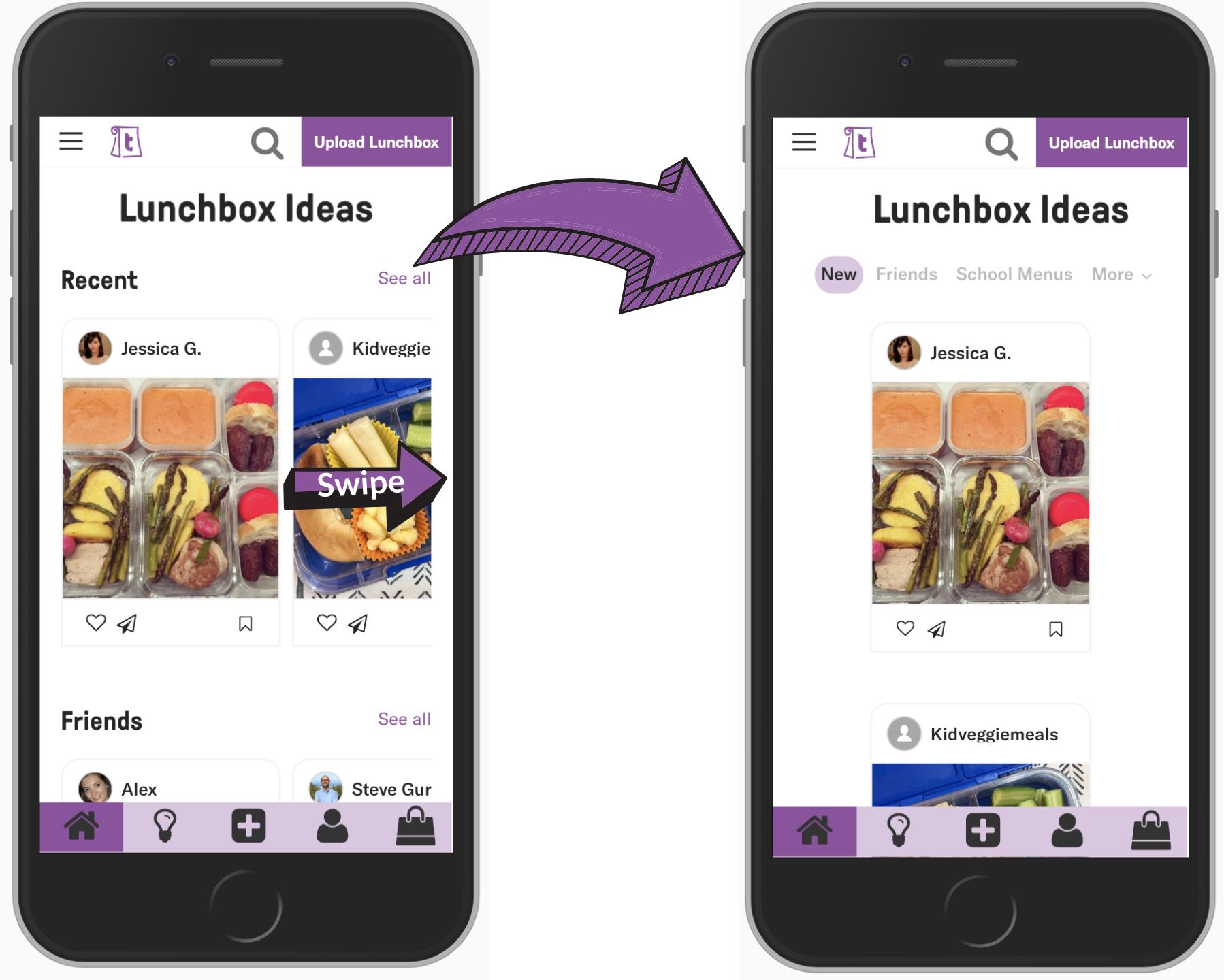 New Teuko Feed Netflix of lunchbox ideas