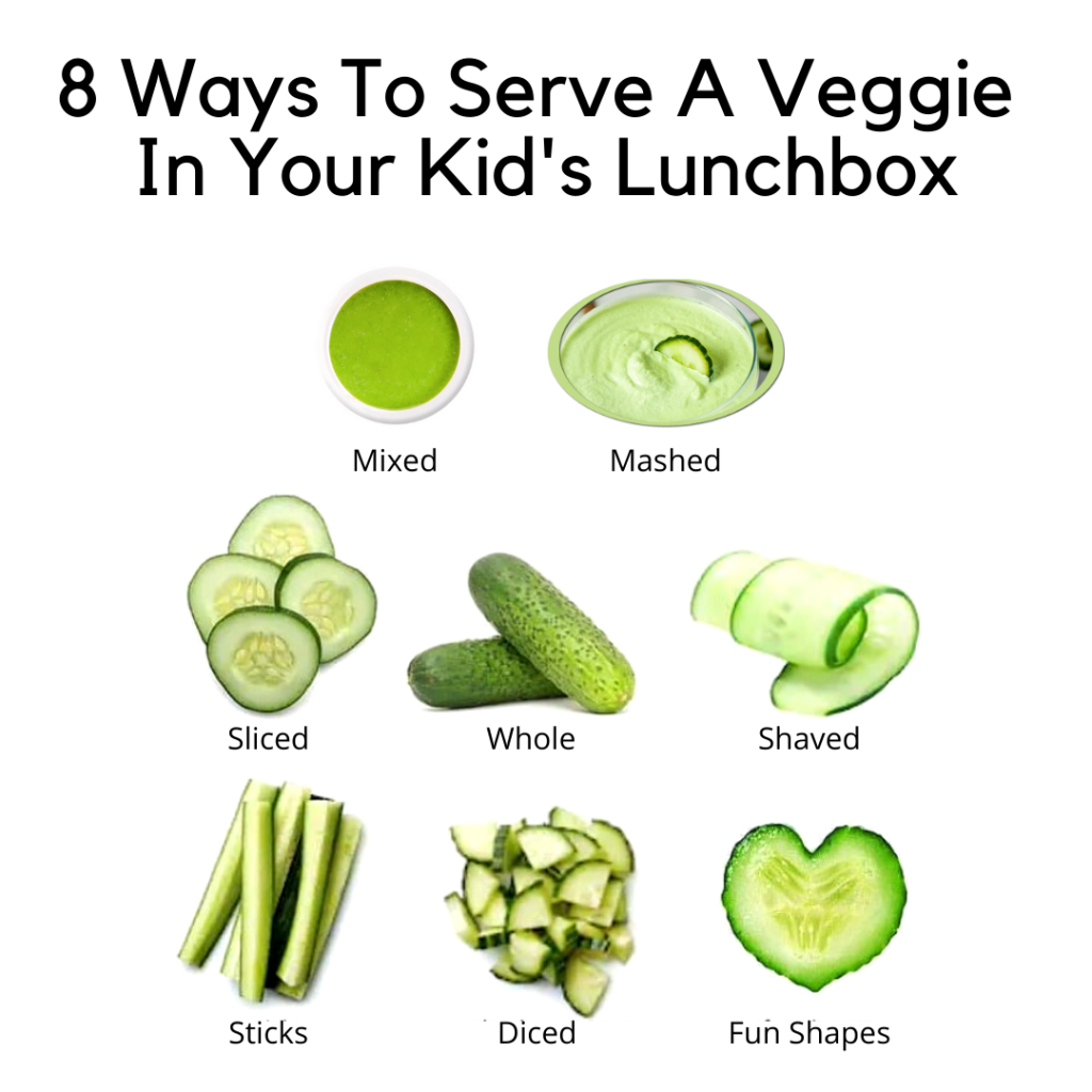 8 Ways To Serve A Veggie In Your Kid's Lunchbox. Source: Teuko.com